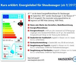 haushaltsgeraete-neues-energielabel-fuer-staubsauger-ist-da-obergrenze-ab-sofort-bei-900-watt-13000.jpg