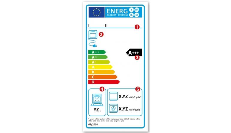 Haushaltsgeräte Künftig A bis G: Neues Energieeffizienzlabel für Haushaltsgeräte  - News, Bild 1