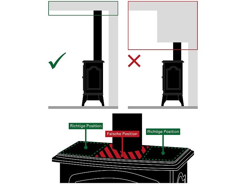 Luftbehandlung Carlo Milano Stromloser Kaminofen-Ventilator im Test, Bild 3